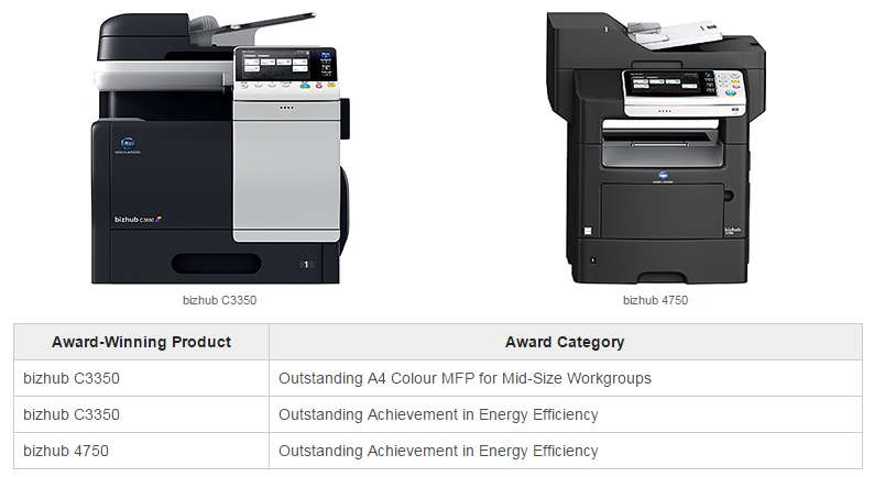 Konica Minolta's A4 Color MFP Receives BLI Winter 2014 ...